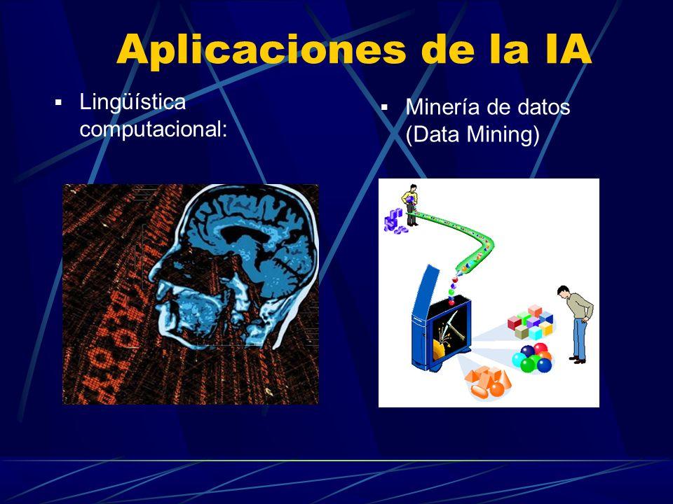 Aplicaciones de la IA Lingüística computacional: Minería de datos (Data Mining)