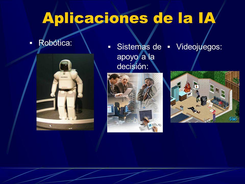Aplicaciones de la IA Robótica: Videojuegos: Sistemas de apoyo a la decisión: