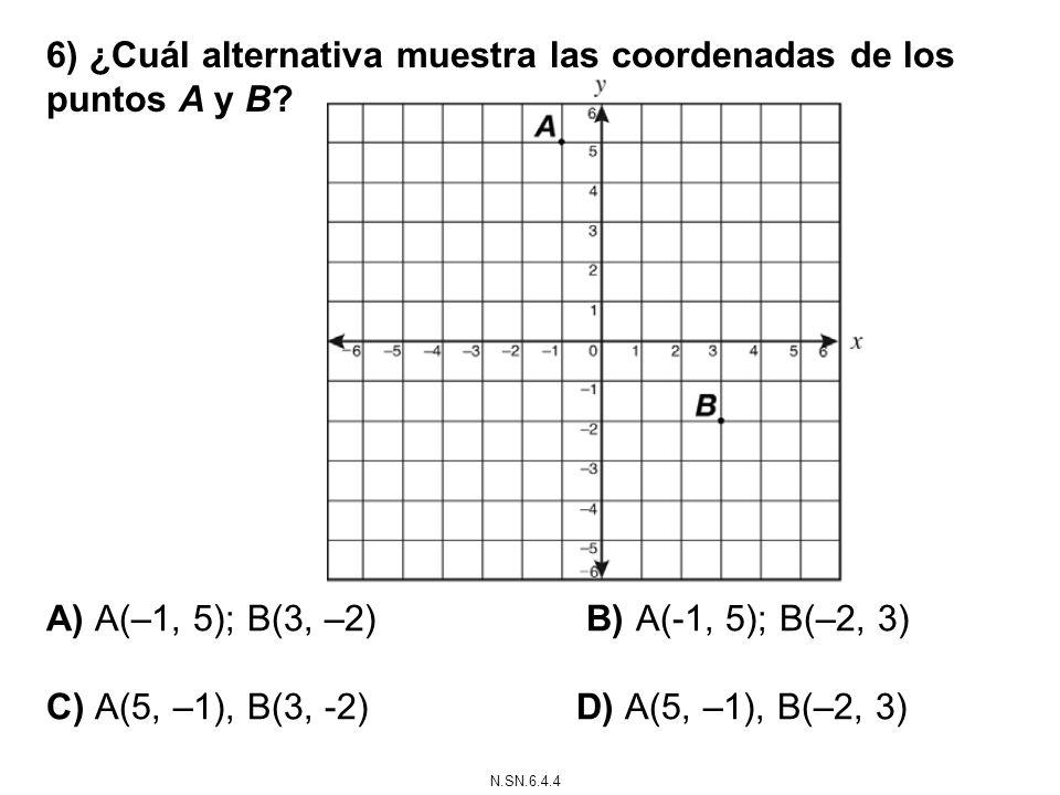 6) ¿Cuál alternativa muestra las coordenadas de los puntos A y B? A) A(–1, 5); B(3, –2) B) A(-1, 5); B(–2, 3) C) A(5, –1), B(3, -2)D) A(5, –1), B(–2,