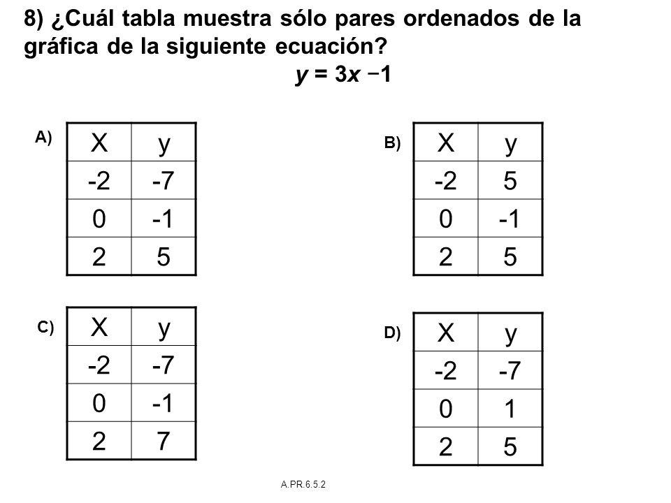 8) ¿Cuál tabla muestra sólo pares ordenados de la gráfica de la siguiente ecuación? y = 3x 1 Xy -2-7 0 25 Xy -25 0 25 Xy -2-7 0 27 Xy -2-7 01 25 A) D)
