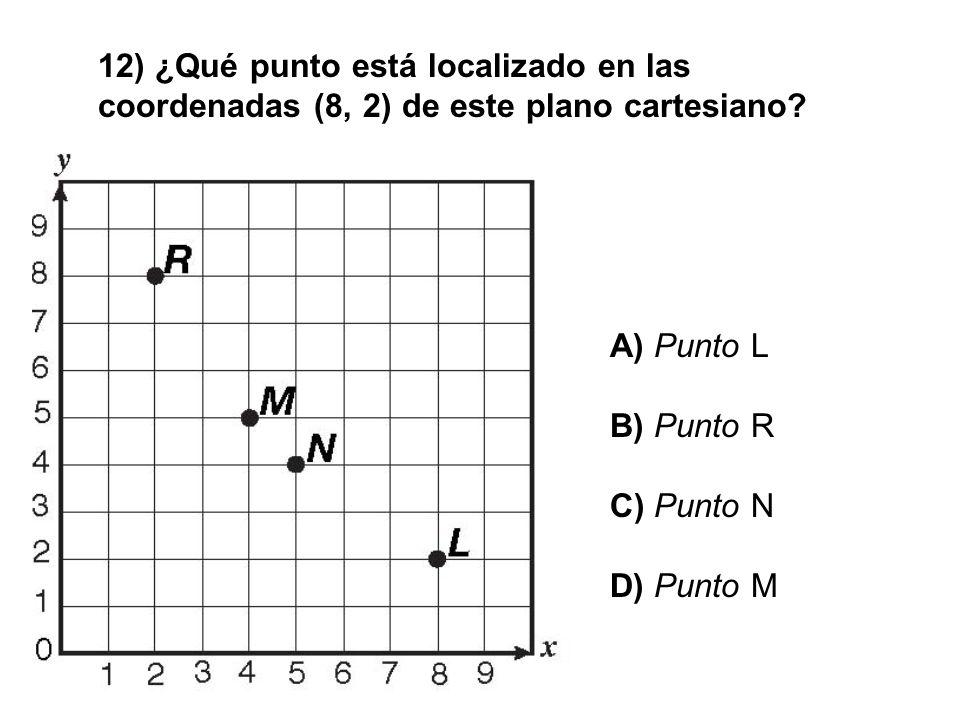 12) ¿Qué punto está localizado en las coordenadas (8, 2) de este plano cartesiano? A) Punto L B) Punto R C) Punto N D) Punto M