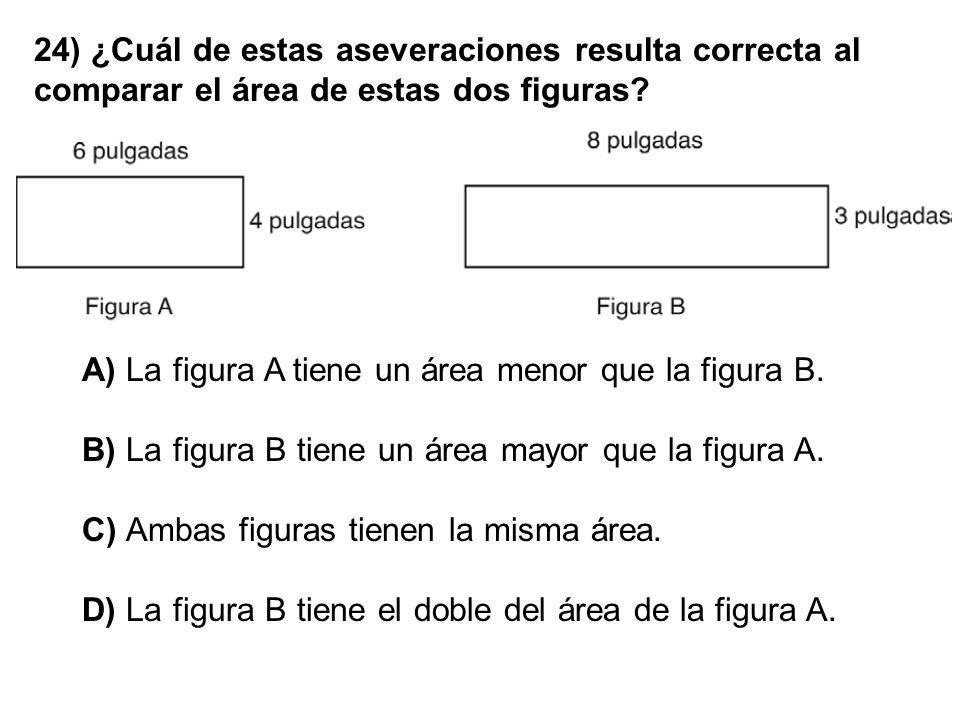 24) ¿Cuál de estas aseveraciones resulta correcta al comparar el área de estas dos figuras? A) La figura A tiene un área menor que la figura B. B) La