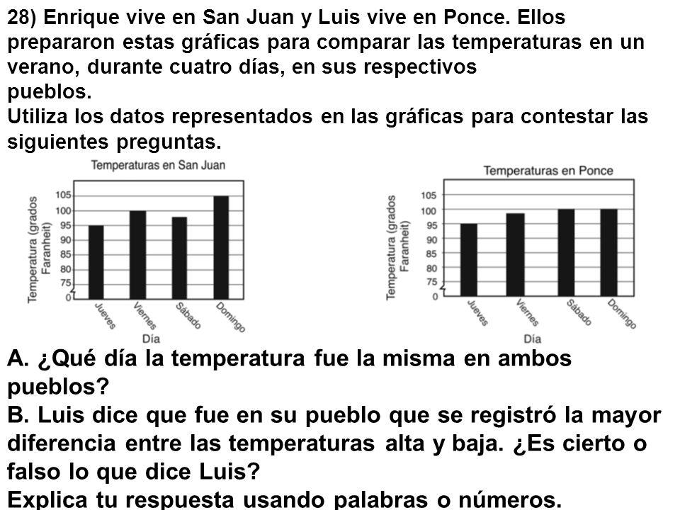 28) Enrique vive en San Juan y Luis vive en Ponce. Ellos prepararon estas gráficas para comparar las temperaturas en un verano, durante cuatro días, e
