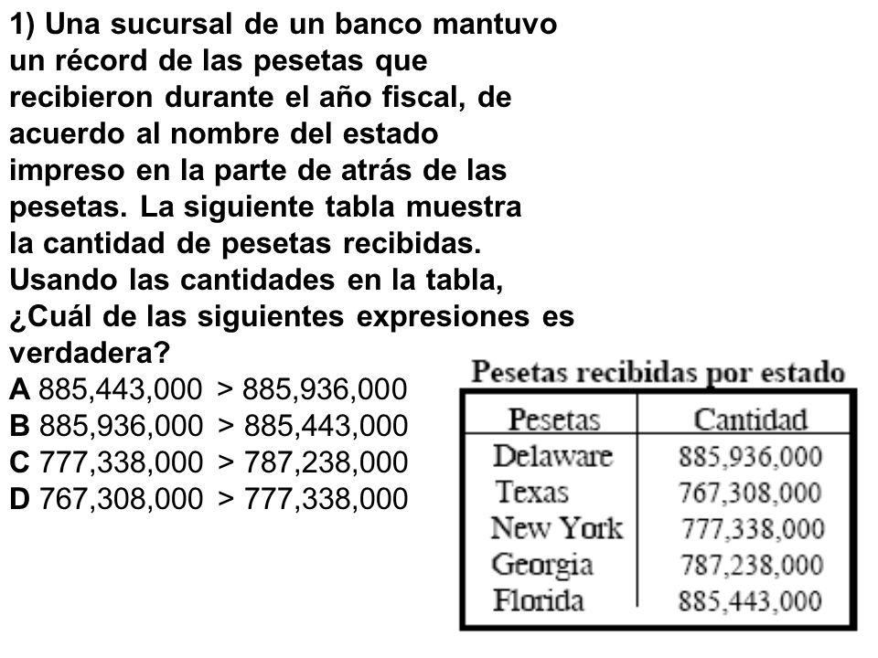 1) Una sucursal de un banco mantuvo un récord de las pesetas que recibieron durante el año fiscal, de acuerdo al nombre del estado impreso en la parte