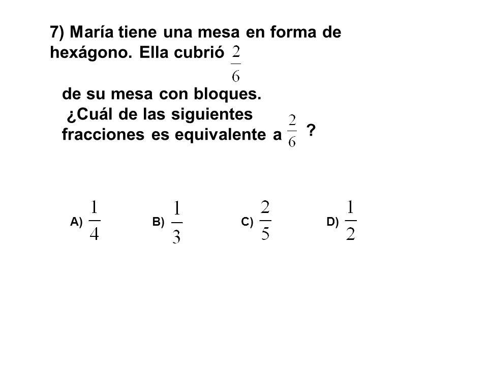7) María tiene una mesa en forma de hexágono. Ella cubrió de su mesa con bloques. ¿Cuál de las siguientes fracciones es equivalente a ? A)B)C)D)