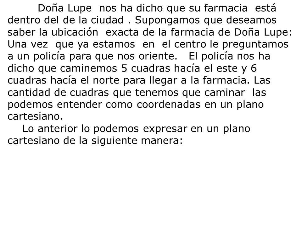 Doña Lupe nos ha dicho que su farmacia está dentro del de la ciudad. Supongamos que deseamos saber la ubicación exacta de la farmacia de Doña Lupe: Un