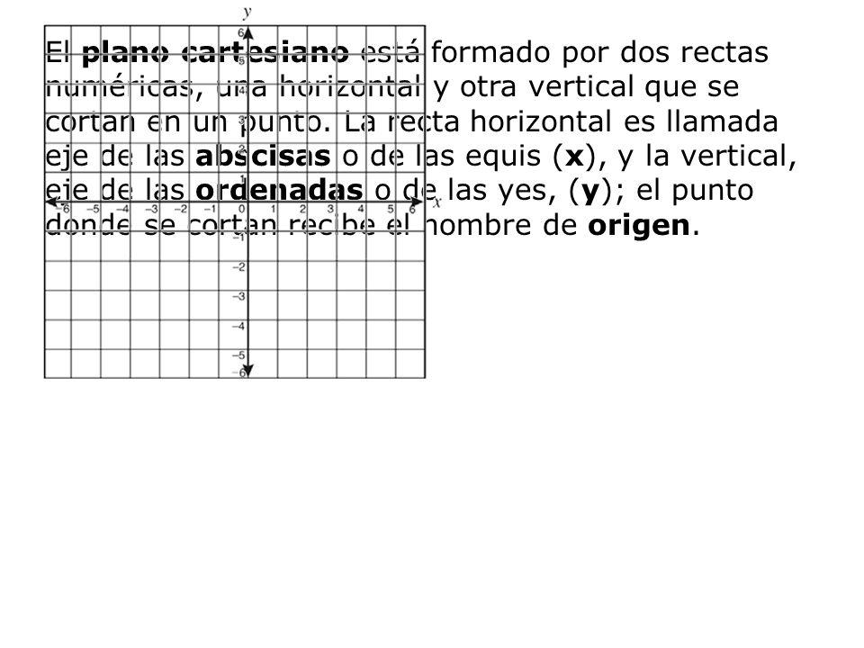 El plano cartesiano está formado por dos rectas numéricas, una horizontal y otra vertical que se cortan en un punto. La recta horizontal es llamada ej