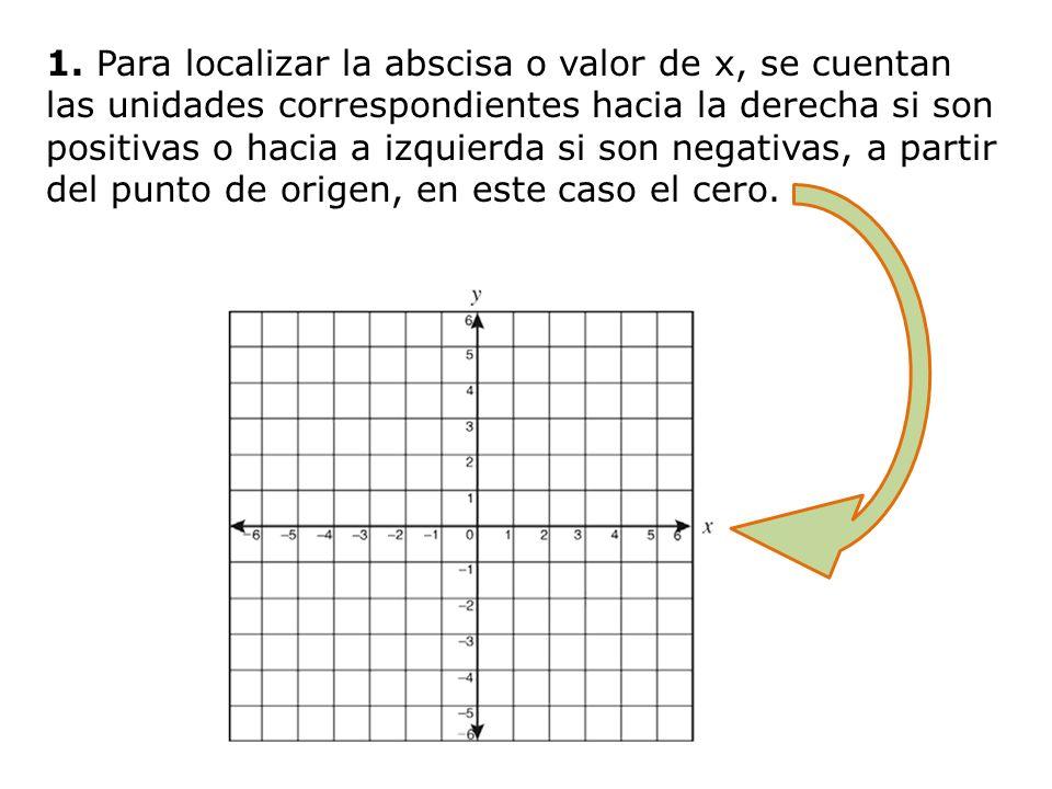 1. Para localizar la abscisa o valor de x, se cuentan las unidades correspondientes hacia la derecha si son positivas o hacia a izquierda si son negat