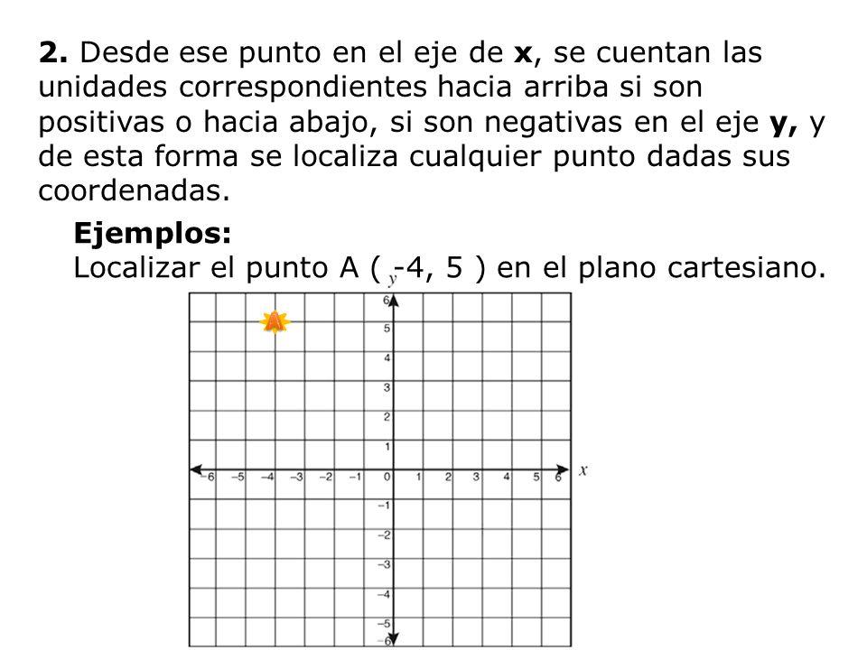 2. Desde ese punto en el eje de x, se cuentan las unidades correspondientes hacia arriba si son positivas o hacia abajo, si son negativas en el eje y,