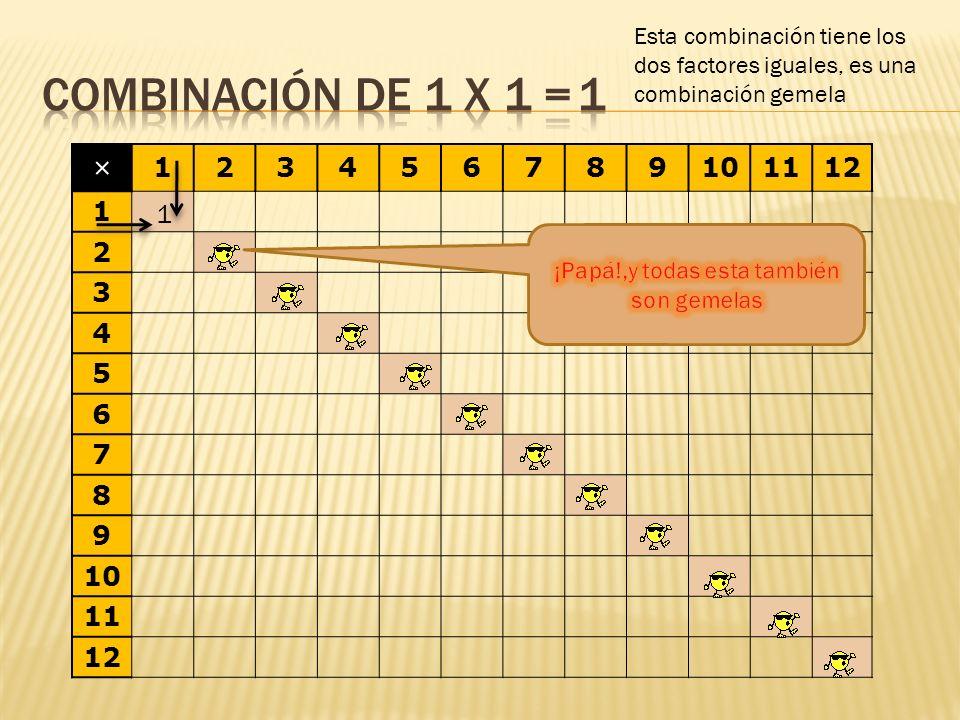 × 123456789101112 1 2 3 4 5 6 7 8 9 10 11 12 1 Completamos la tabla del uno en horizontal.