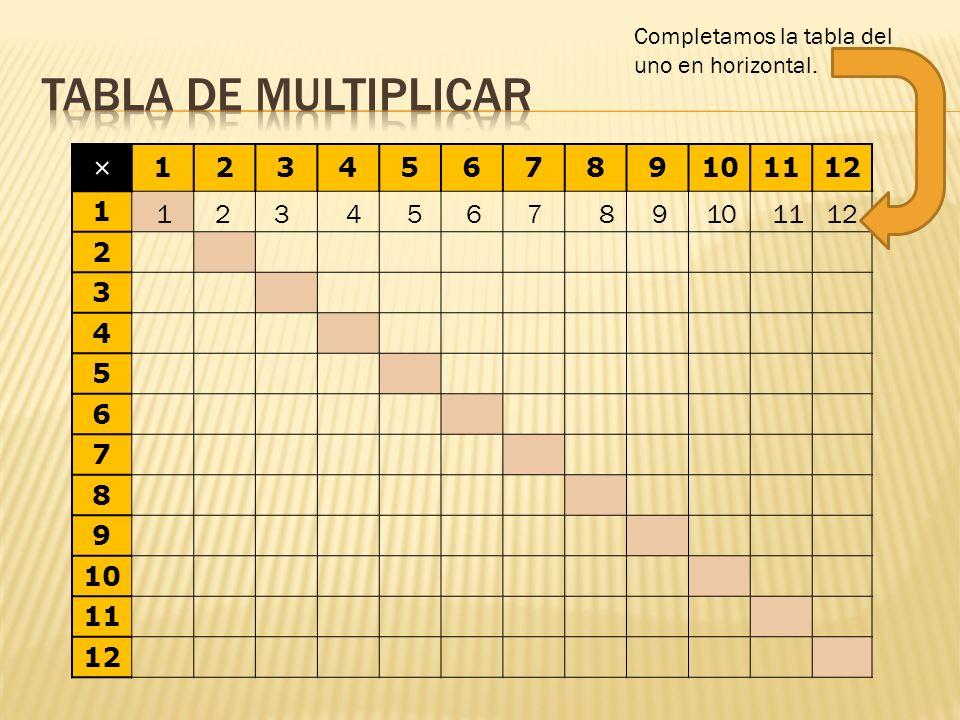 × 123456789101112 1 2 3 4 5 6 7 8 9 10 11 12 1 Completamos la tabla del uno en vertical.