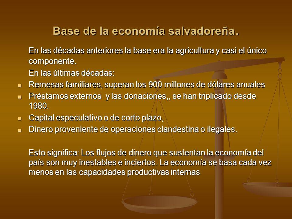 Base de la economía salvadoreña. En las décadas anteriores la base era la agricultura y casi el único componente. En las últimas décadas: Remesas fami