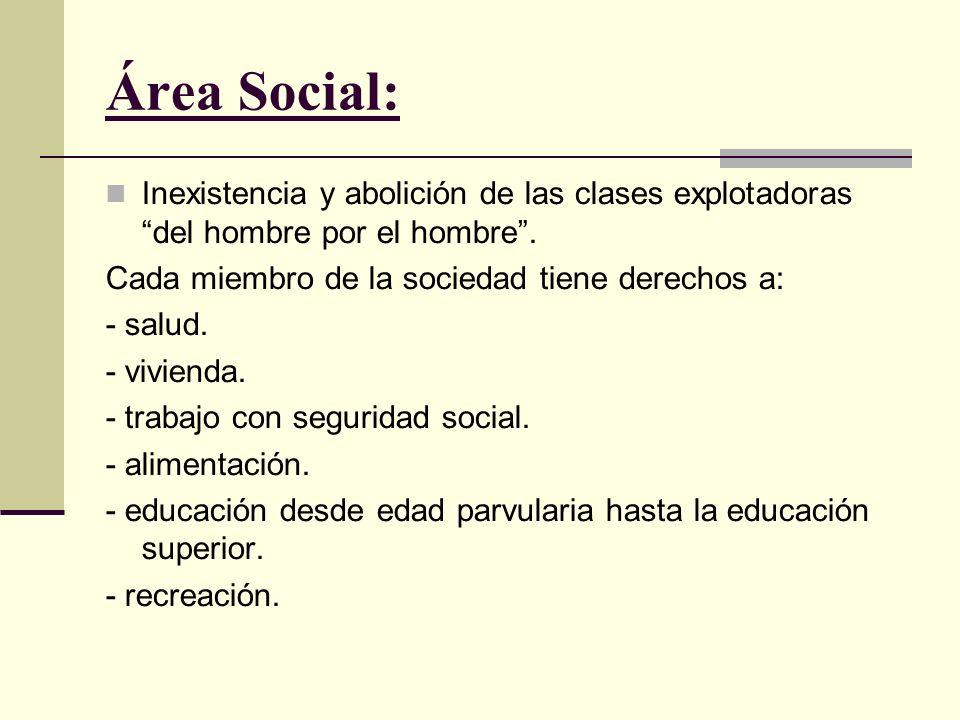 Área Social: Inexistencia y abolición de las clases explotadoras del hombre por el hombre.