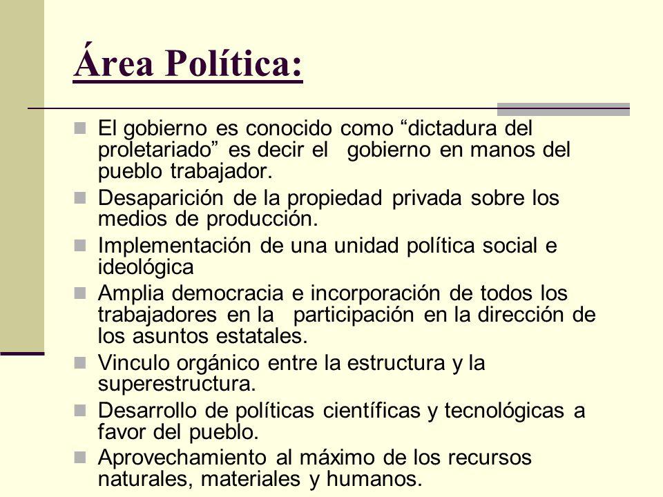 Área Política: El gobierno es conocido como dictadura del proletariado es decir el gobierno en manos del pueblo trabajador.