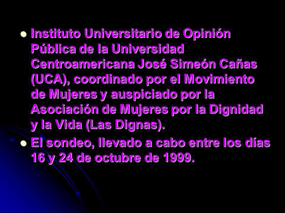 Instituto Universitario de Opinión Pública de la Universidad Centroamericana José Simeón Cañas (UCA), coordinado por el Movimiento de Mujeres y auspiciado por la Asociación de Mujeres por la Dignidad y la Vida (Las Dignas).