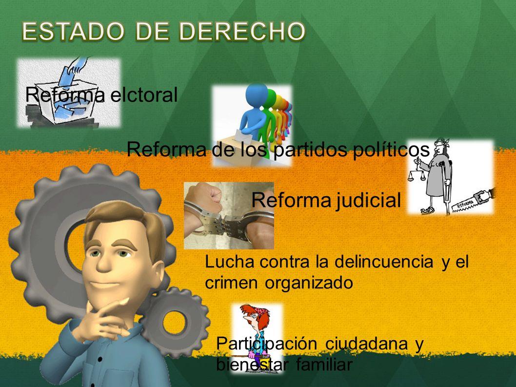 Un proceso donde se busque mas participación ciudadana Buscar credibilidad de la instancia máxima.