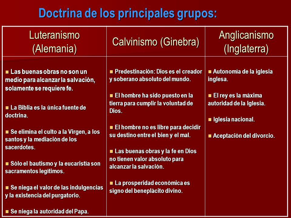 Doctrina de los principales grupos: Luteranismo (Alemania) Calvinismo (Ginebra) Anglicanismo (Inglaterra) Las buenas obras no son un medio para alcanz
