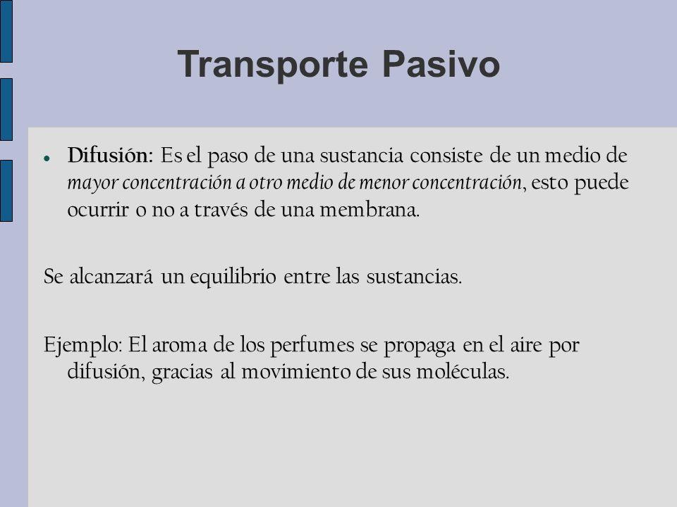Transporte Pasivo Difusión: Es el paso de una sustancia consiste de un medio de mayor concentración a otro medio de menor concentración, esto puede ocurrir o no a través de una membrana.