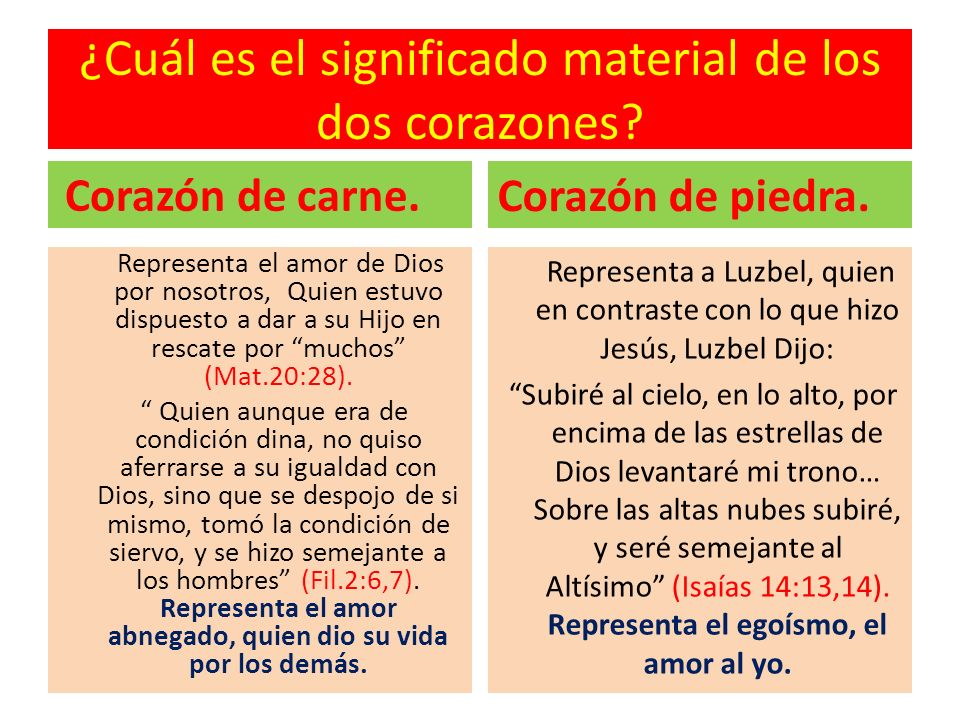 ¿Cuál es el significado material de los dos corazones? Corazón de carne. Representa el amor de Dios por nosotros, Quien estuvo dispuesto a dar a su Hi