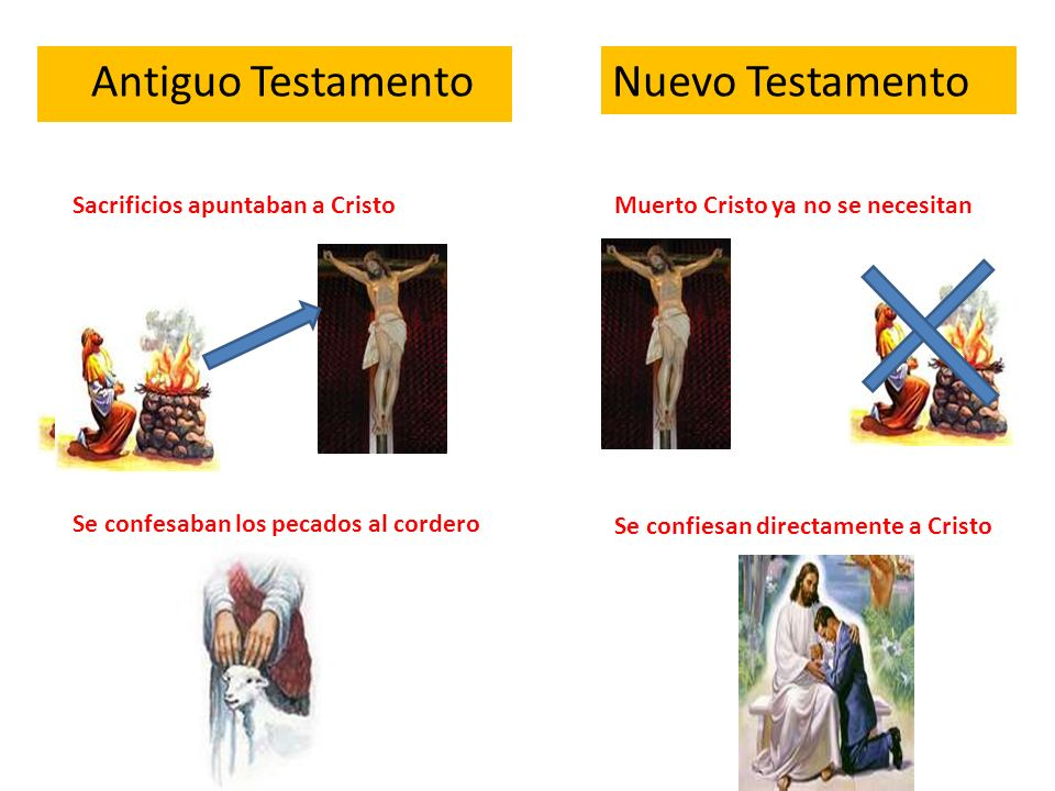 Veamos cómo Jesús es comparado con varios de los elementos o acciones que se producían en el Santuario terrenal.