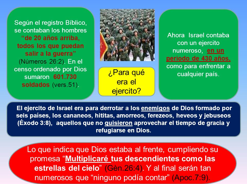 Según el registro Bíblico, se contaban los hombres de 20 años arriba, todos los que puedan salir a la guerra (Números 26:2). En el censo ordenado por
