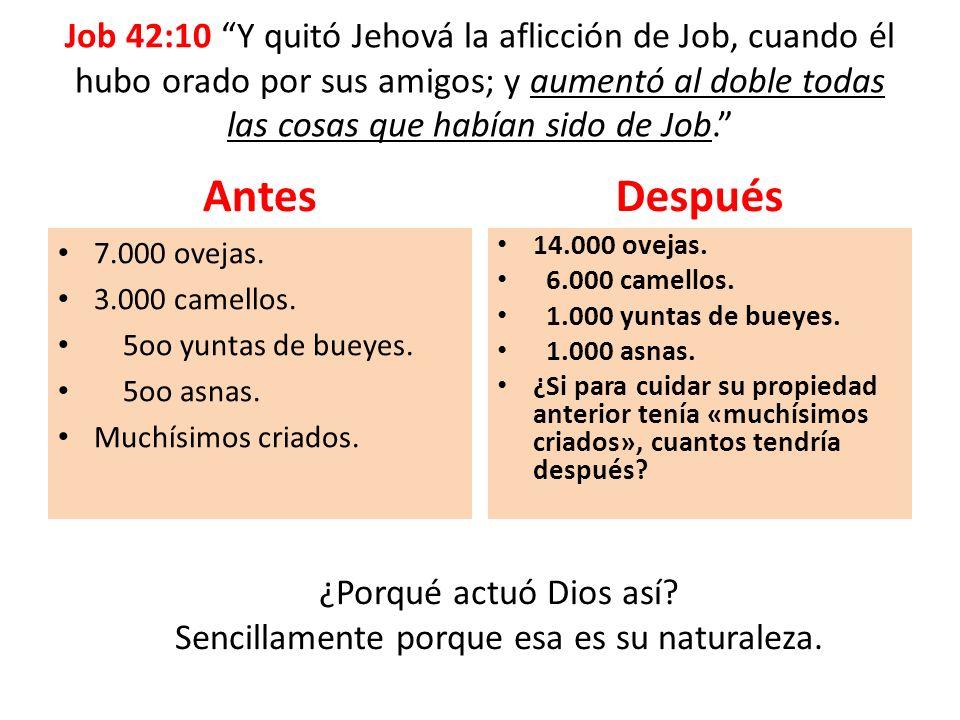 Job 42:10 Y quitó Jehová la aflicción de Job, cuando él hubo orado por sus amigos; y aumentó al doble todas las cosas que habían sido de Job. Antes 7.