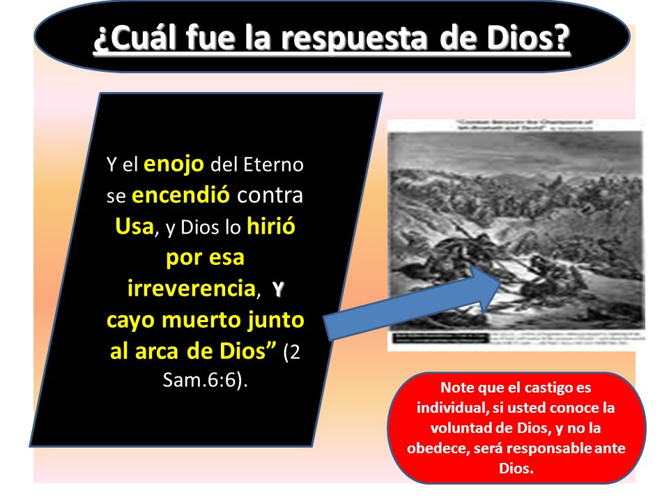 ¿Cuál fue la respuesta de Dios? Y Y el enojo del Eterno se encendió contra Usa, y Dios lo hirió por esa irreverencia, Y cayo muerto junto al arca de D