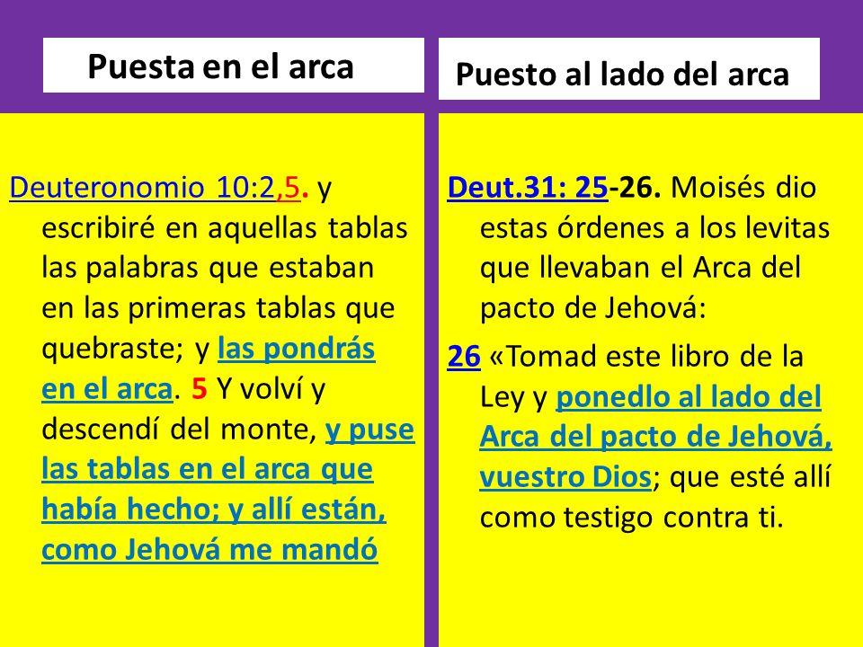 Puesta en el arca Deuteronomio 10:2Deuteronomio 10:2,5. y escribiré en aquellas tablas las palabras que estaban en las primeras tablas que quebraste;