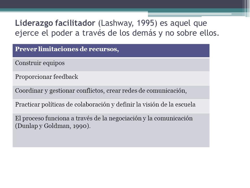 Liderazgo facilitador (Lashway, 1995) es aquel que ejerce el poder a través de los demás y no sobre ellos. Prever limitaciones de recursos, Construir