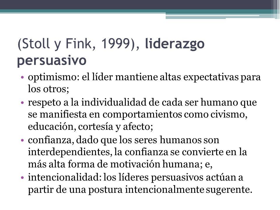 (Stoll y Fink, 1999), liderazgo persuasivo optimismo: el líder mantiene altas expectativas para los otros; respeto a la individualidad de cada ser hum