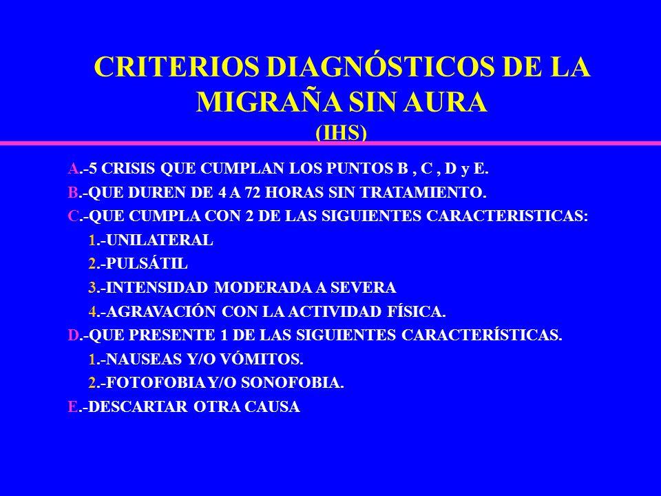 CRITERIOS DIAGNÓSTICOS DE LA MIGRAÑA SIN AURA (IHS) A.-5 CRISIS QUE CUMPLAN LOS PUNTOS B, C, D y E. B.-QUE DUREN DE 4 A 72 HORAS SIN TRATAMIENTO. C.-Q