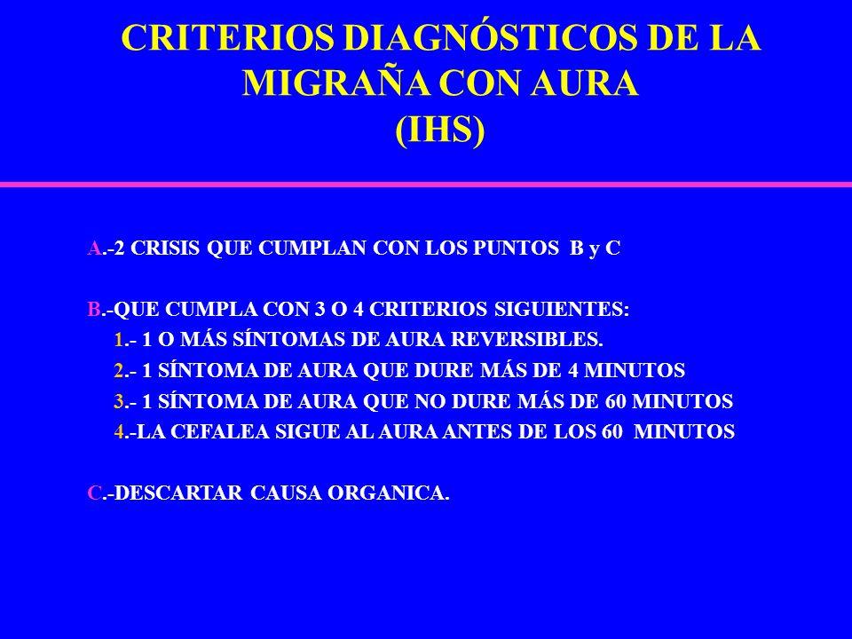 CRITERIOS DIAGNÓSTICOS DE LA MIGRAÑA CON AURA (IHS) A.-2 CRISIS QUE CUMPLAN CON LOS PUNTOS B y C B.-QUE CUMPLA CON 3 O 4 CRITERIOS SIGUIENTES: 1.- 1 O