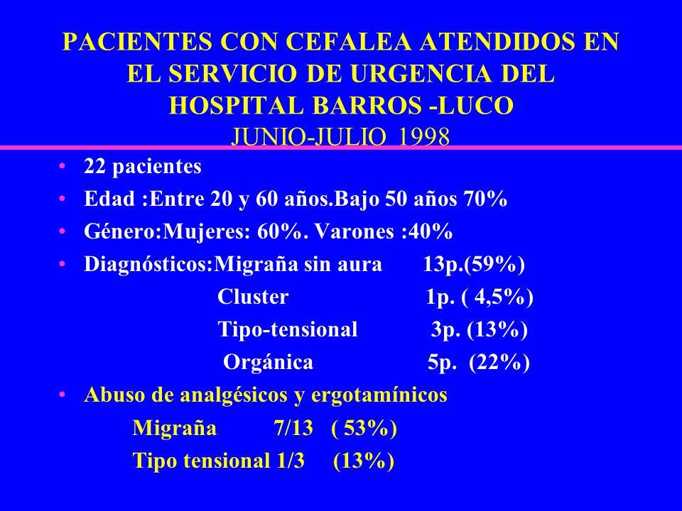 PACIENTES CON CEFALEA ATENDIDOS EN EL SERVICIO DE URGENCIA DEL HOSPITAL BARROS -LUCO JUNIO-JULIO 1998 22 pacientes Edad :Entre 20 y 60 años.Bajo 50 añ