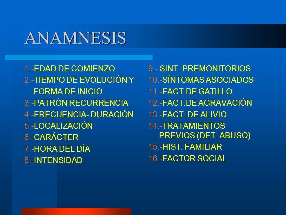 ANAMNESIS 1.-EDAD DE COMIENZO 2.-TIEMPO DE EVOLUCIÓN Y FORMA DE INICIO 3.-PATRÓN RECURRENCIA 4.-FRECUENCIA- DURACIÓN 5.-LOCALIZACIÓN 6.-CARÁCTER 7.-HO
