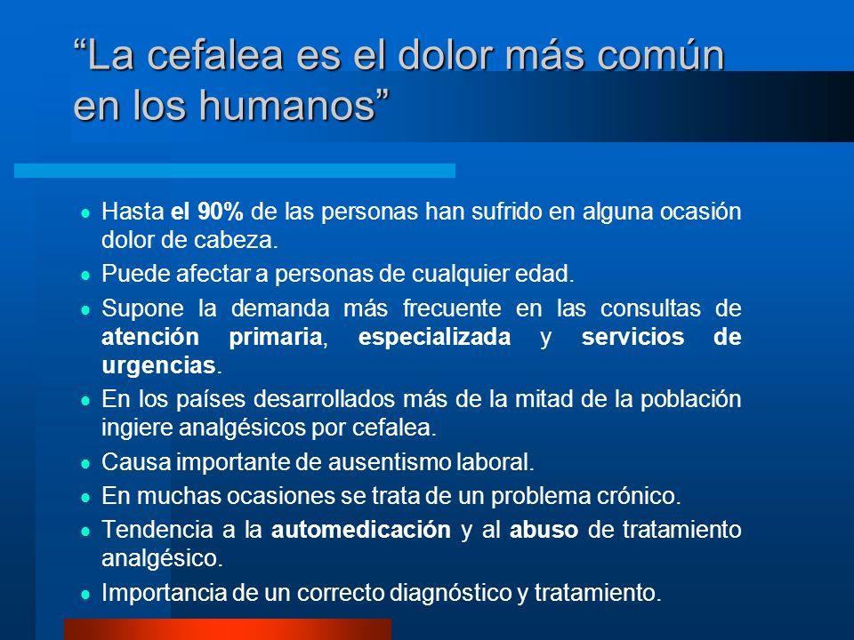 FACTORES PRECIPITANTES ALIMENTOS : ALCOHOL; CHOCOLATE, QUESO, GLUTAMATO, CAFEÍNA EN LA MIGRAÑA STRESS EN LA MIGRAÑA Y TENSIONAL.