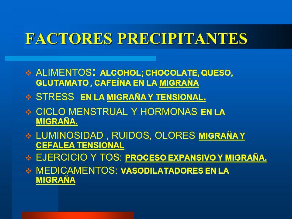 FACTORES PRECIPITANTES ALIMENTOS : ALCOHOL; CHOCOLATE, QUESO, GLUTAMATO, CAFEÍNA EN LA MIGRAÑA STRESS EN LA MIGRAÑA Y TENSIONAL. CICLO MENSTRUAL Y HOR