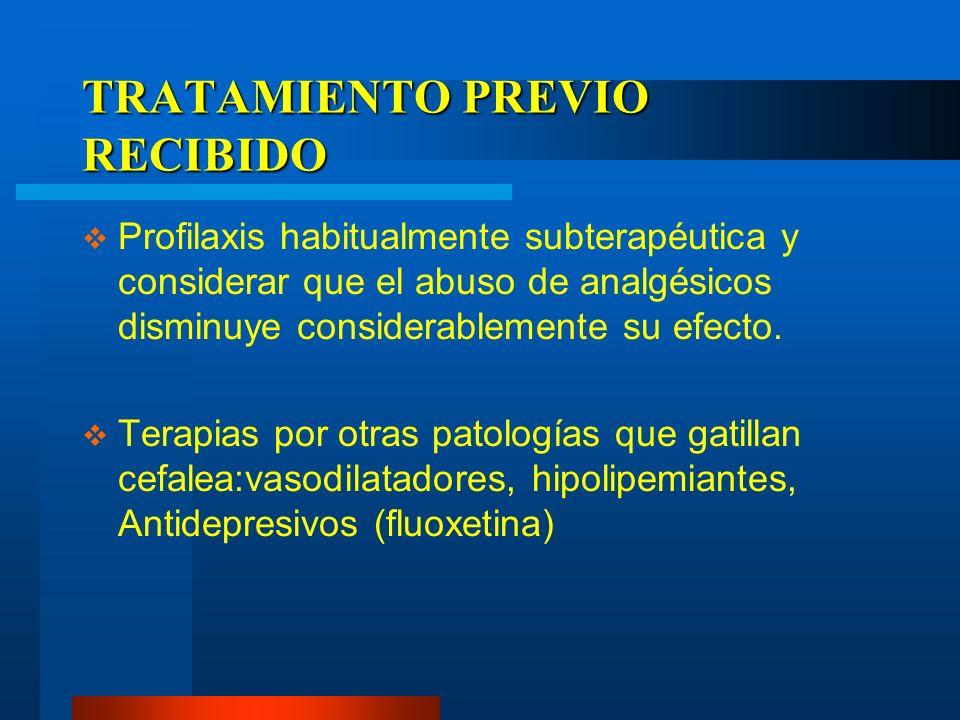 TRATAMIENTO PREVIO RECIBIDO Profilaxis habitualmente subterapéutica y considerar que el abuso de analgésicos disminuye considerablemente su efecto. Te