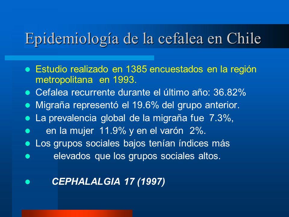 Impacto laboral y social de la migraña en chile Se estima 3.3 crisis por mes en la mujer y 3.4 crisis por mes en el varón y 1.9 horas perdidas por crisis en ambos sexos.
