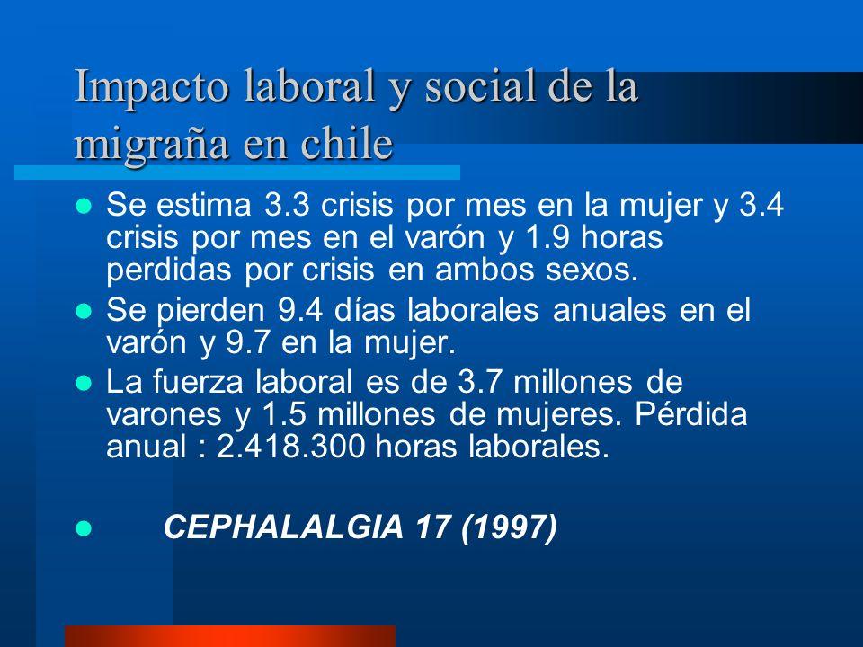 ANAMNESIS 1.-EDAD DE COMIENZO 2.-TIEMPO DE EVOLUCIÓN Y FORMA DE INICIO 3.-PATRÓN RECURRENCIA 4.-FRECUENCIA- DURACIÓN 5.-LOCALIZACIÓN 6.-CARÁCTER 7.-HORA DEL DÍA 8.-INTENSIDAD 9.- SINT.PREMONITORIOS 10.-SÍNTOMAS ASOCIADOS 11.-FACT.DE GATILLO 12.-FACT.DE AGRAVACIÓN 13.-FACT.