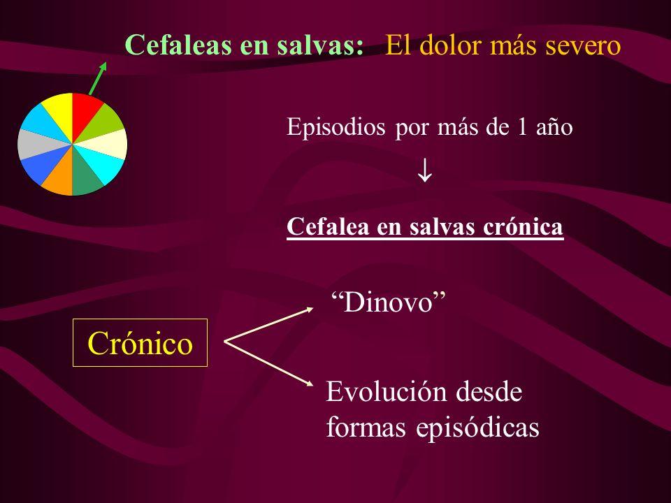 Cefaleas en salvas: El dolor más severo Crónico Dinovo Evolución desde formas episódicas Episodios por más de 1 año Cefalea en salvas crónica