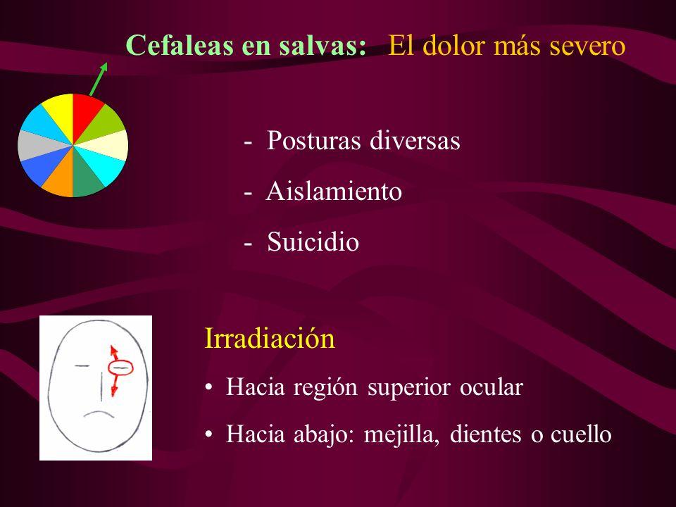 Cefaleas en salvas: El dolor más severo - Posturas diversas - Aislamiento - Suicidio Irradiación Hacia región superior ocular Hacia abajo: mejilla, dientes o cuello