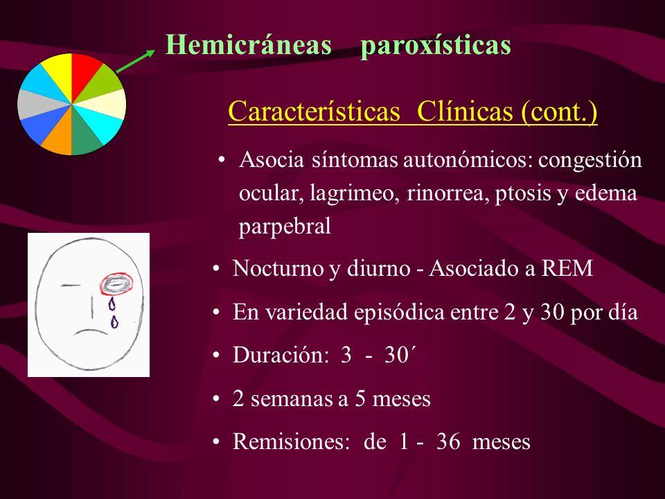 Características Clínicas (cont.) Asocia síntomas autonómicos: congestión ocular, lagrimeo, rinorrea, ptosis y edema parpebral Hemicráneas paroxísticas Nocturno y diurno - Asociado a REM En variedad episódica entre 2 y 30 por día Duración: 3 - 30´ 2 semanas a 5 meses Remisiones: de 1 - 36 meses