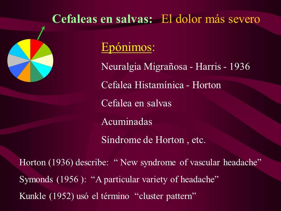 Cefaleas en salvas: El dolor más severo Historia familiar: 4 - 7 % Genética Epidemiología Incidencia (en 100.000): hombres: 15,6 personas/año mujeres: 4,0 personas años Demografía: Horton - 1176 pacientes 6,7 hombres vs.