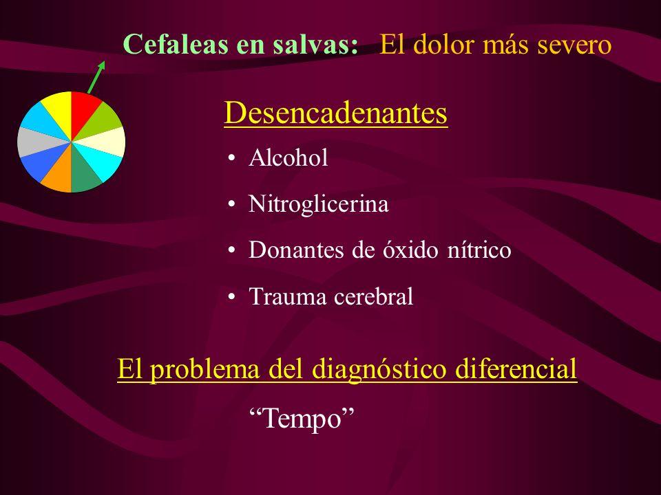 Cefaleas en salvas: El dolor más severo Alcohol Nitroglicerina Donantes de óxido nítrico Trauma cerebral Desencadenantes El problema del diagnóstico diferencial Tempo
