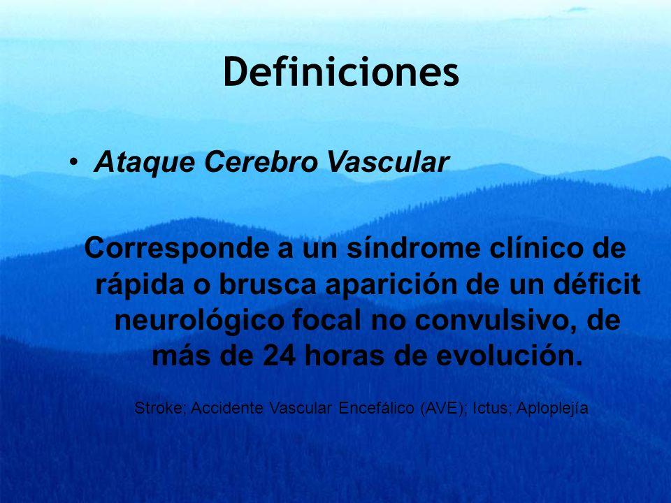 Importancia.6% de hospitalizaciones del adulto en Chile.
