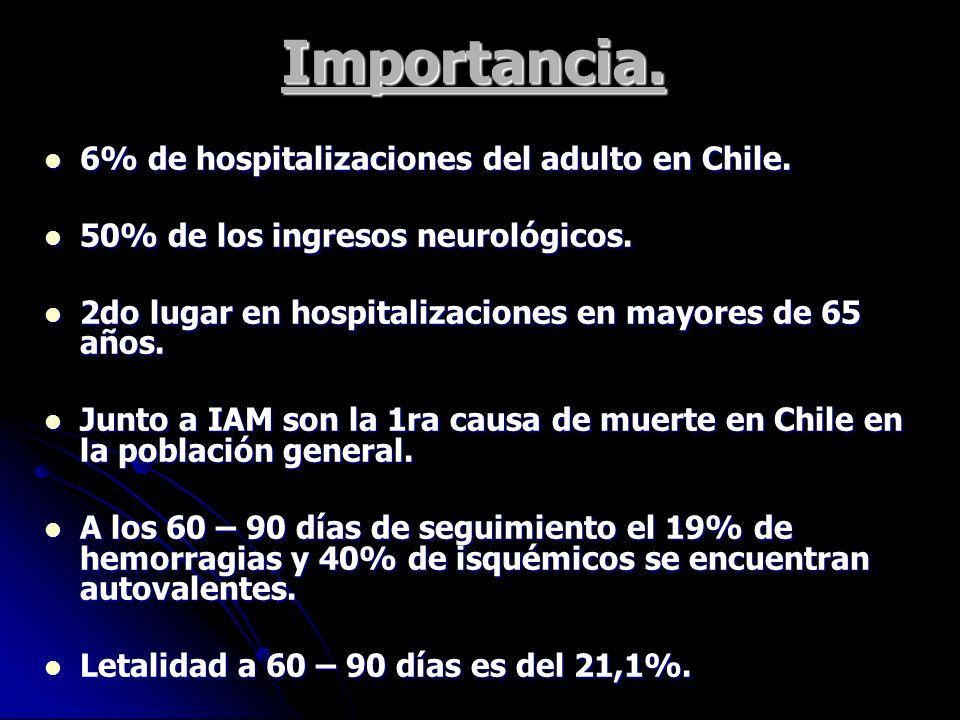 Importancia. 6% de hospitalizaciones del adulto en Chile. 6% de hospitalizaciones del adulto en Chile. 50% de los ingresos neurológicos. 50% de los in