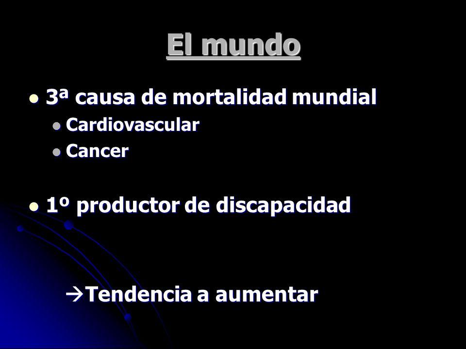 El mundo 3ª causa de mortalidad mundial 3ª causa de mortalidad mundial Cardiovascular Cardiovascular Cancer Cancer 1º productor de discapacidad 1º pro