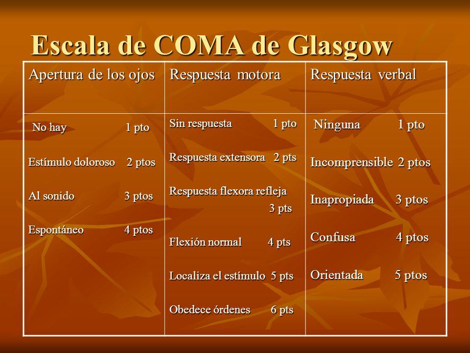 Escala de COMA de Glasgow Apertura de los ojos Respuesta motora Respuesta verbal No hay 1 pto No hay 1 pto Estímulo doloroso 2 ptos Al sonido 3 ptos E