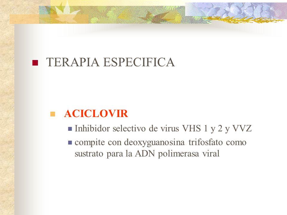 TERAPIA ESPECIFICA ACICLOVIR Inhibidor selectivo de virus VHS 1 y 2 y VVZ compite con deoxyguanosina trifosfato como sustrato para la ADN polimerasa v