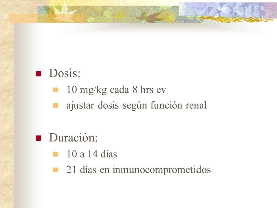 Dosis: 10 mg/kg cada 8 hrs ev ajustar dosis según función renal Duración: 10 a 14 días 21 días en inmunocomprometidos